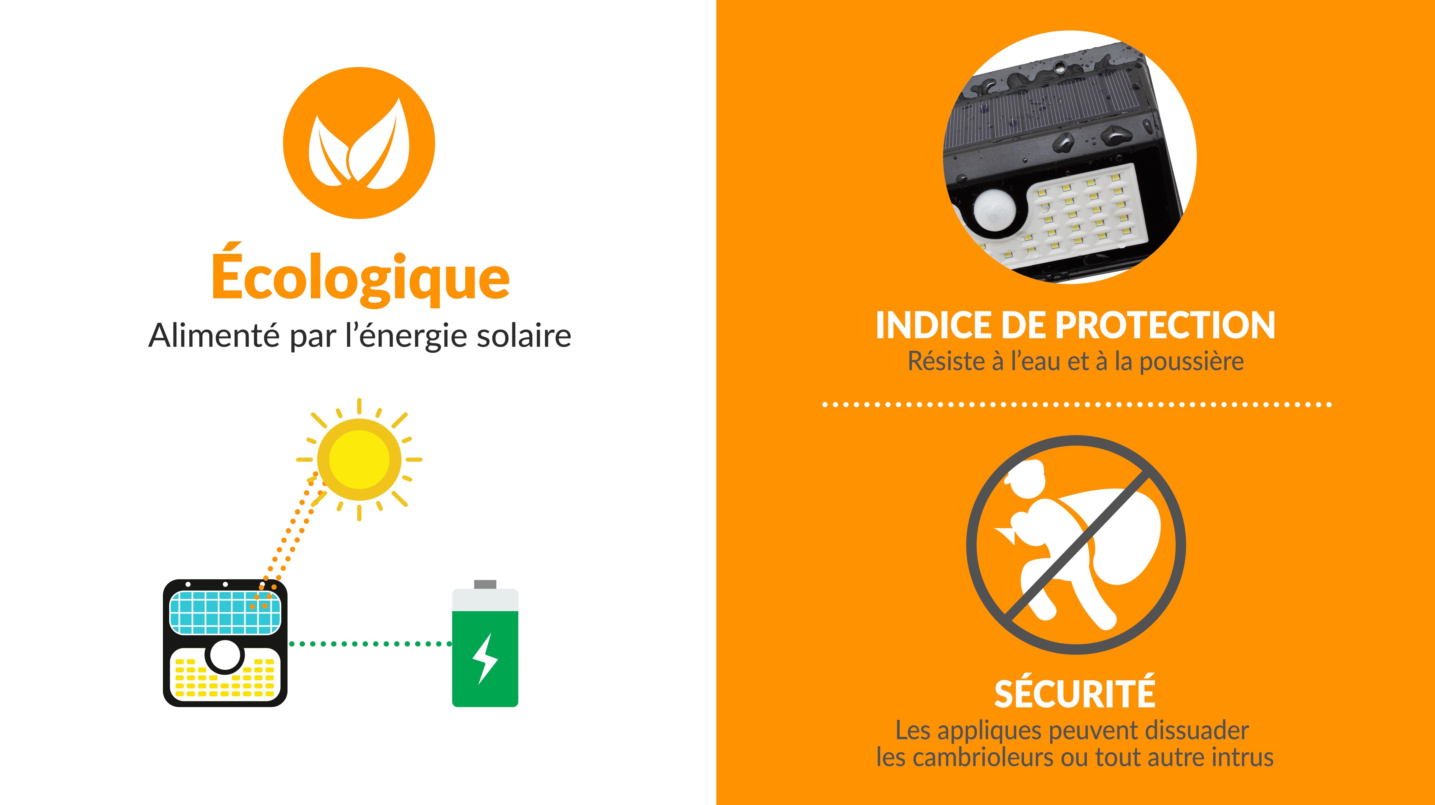 applique led solaire avec d tecteur de mouvement l30. Black Bedroom Furniture Sets. Home Design Ideas