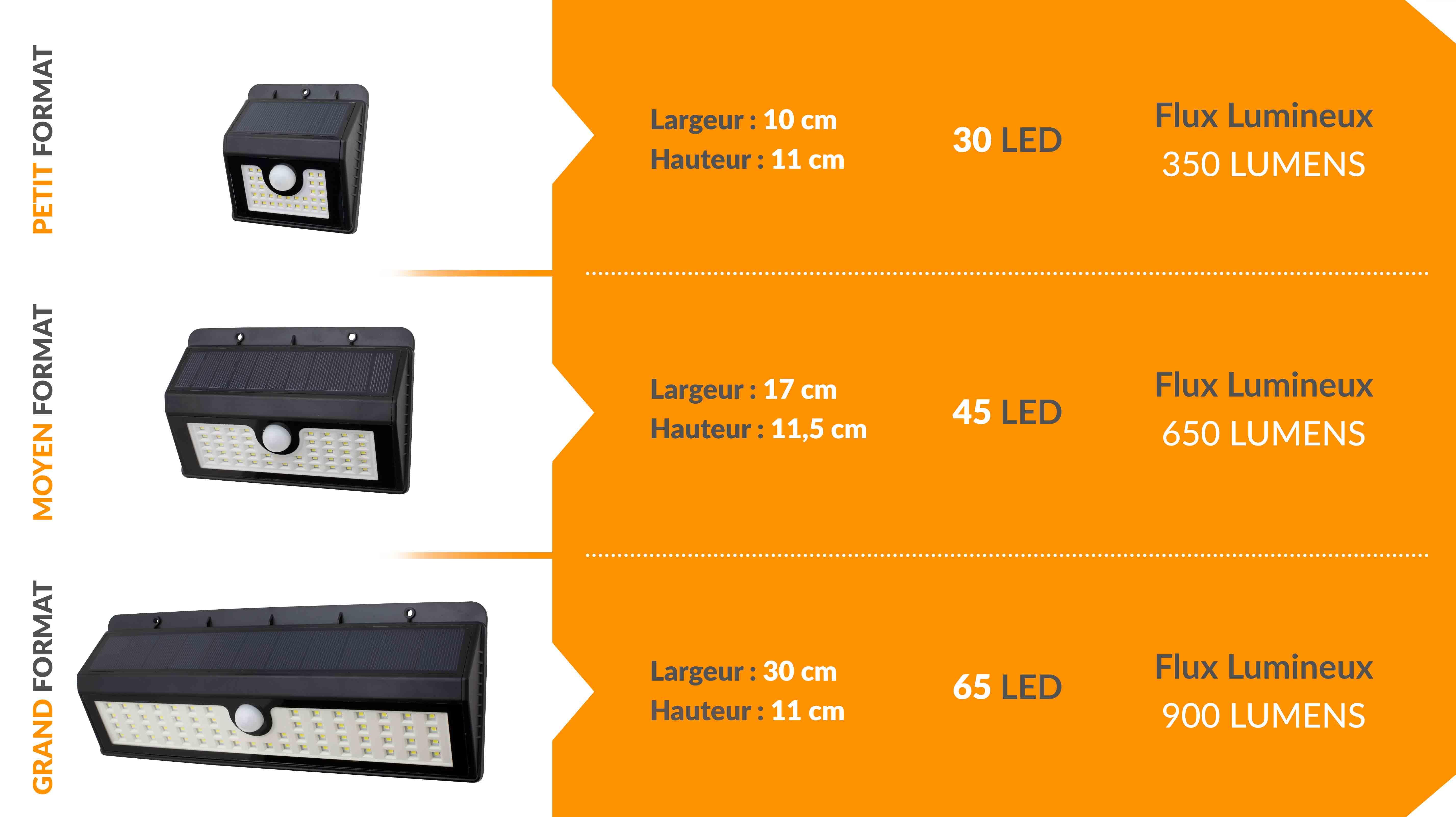 applique led solaire avec d tecteur de mouvement l62. Black Bedroom Furniture Sets. Home Design Ideas